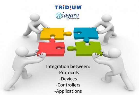 Integration Tridium (960x720)